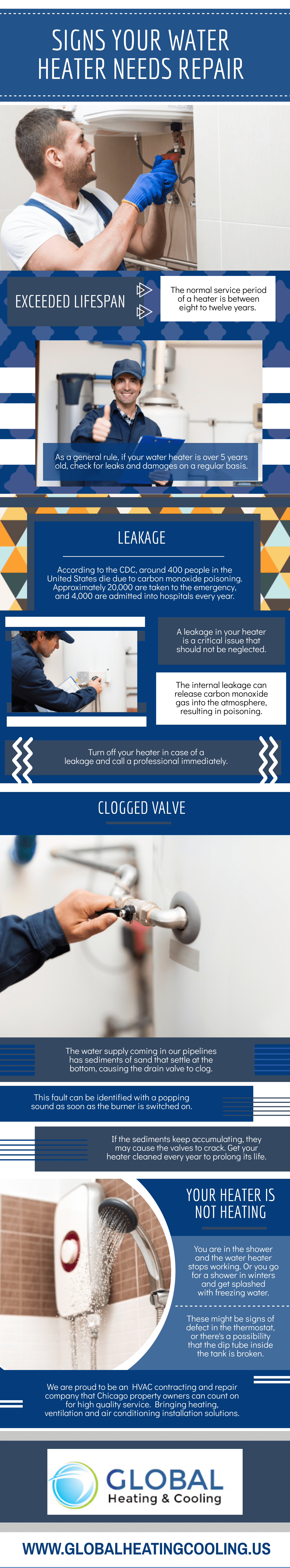 Signs Your Water Heater Needs Repair